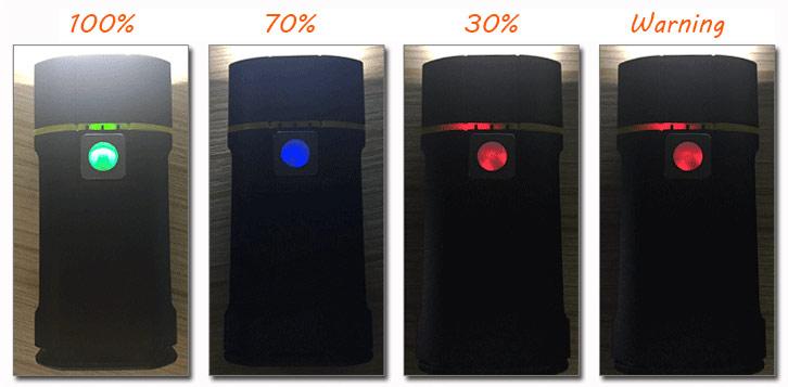power-indicator